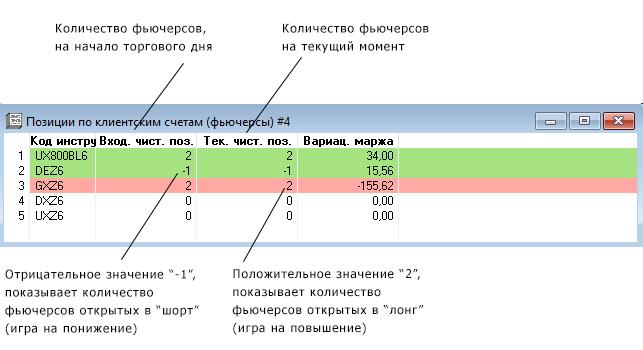 Квик Таблица Позиции по клиентским свечам